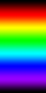 Spectre vertical